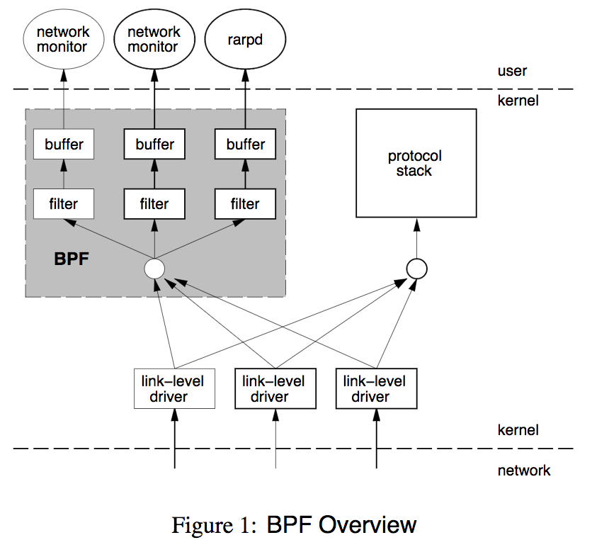 bpf_layout_diagram